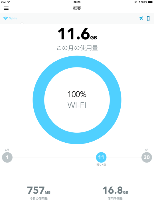 iPadでmy data managerを使用