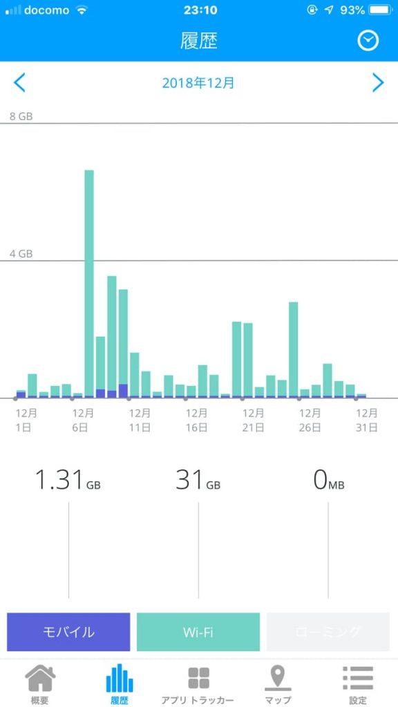 モバイルとWIFIの通信量を分けて計測して縦グラフで表示