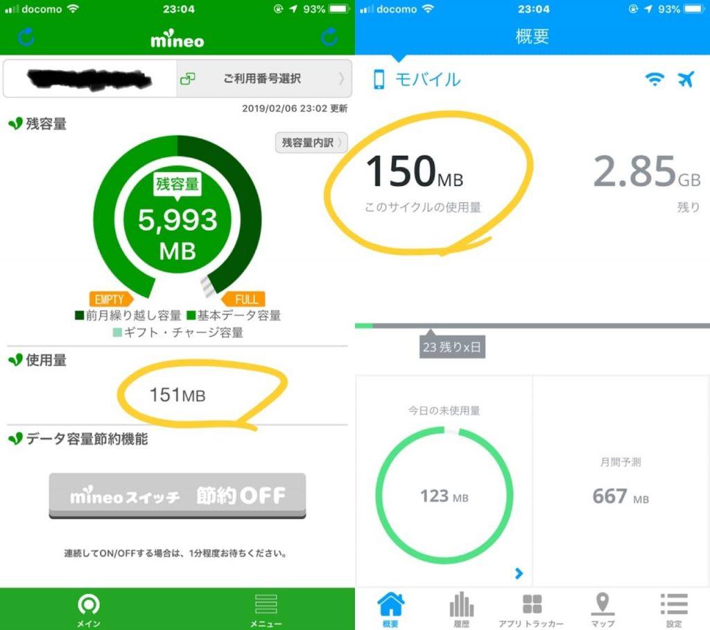 mineoアプリのデータ通信量とmy data managerで計測したデータ通信量の比較です