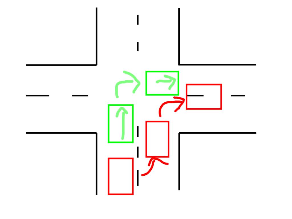右折車を右から追い越し