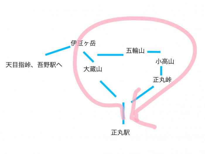 伊豆ヶ岳の簡易マップ