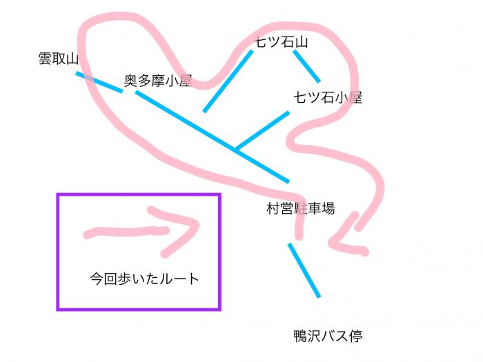 雲取山 鴨沢ルートの簡易マップ