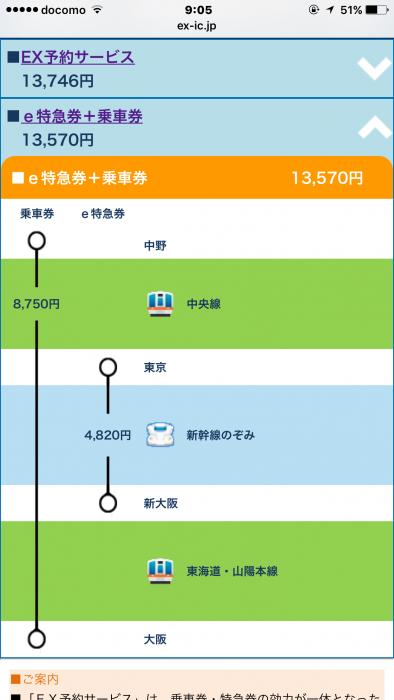 EX予約とe特急券の料金比較