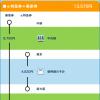 ついにエクスプレス予約に対応! iPhoneだけで新幹線に乗る方法を解説!