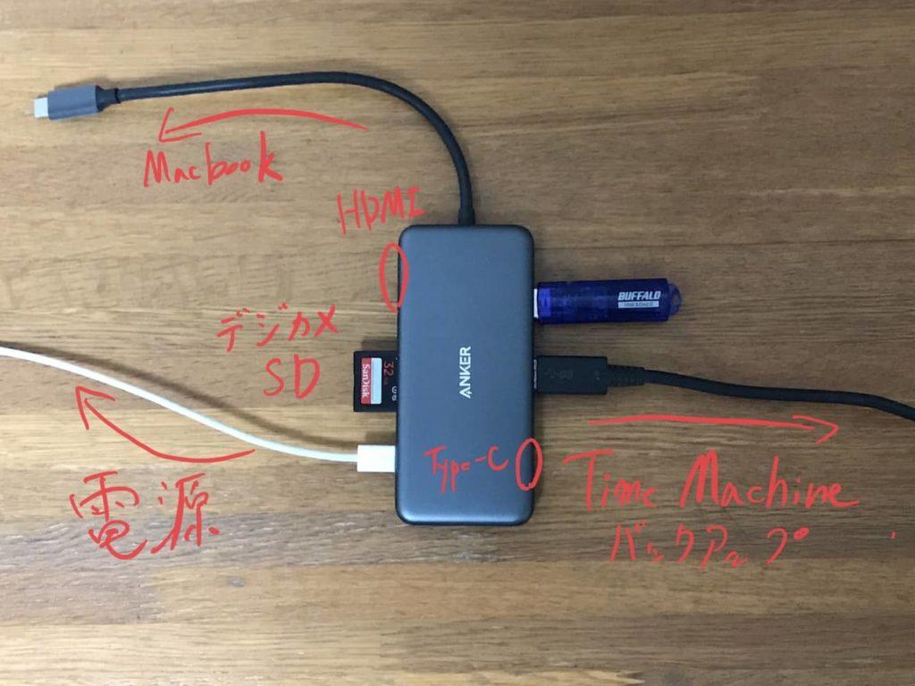 Anker 7-in-1 USB-Cハブに外部機器が接続されています