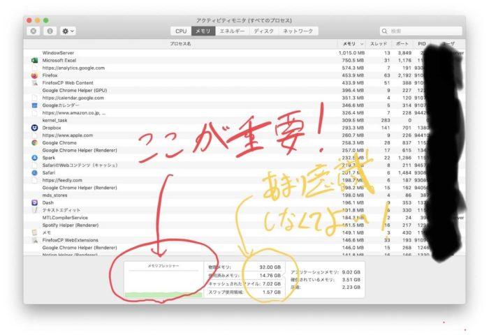 mac アクティビティモニタのメモリタブ